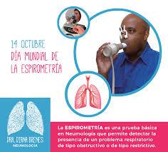 14 De Octubre Dia Mundial De La Espirometria