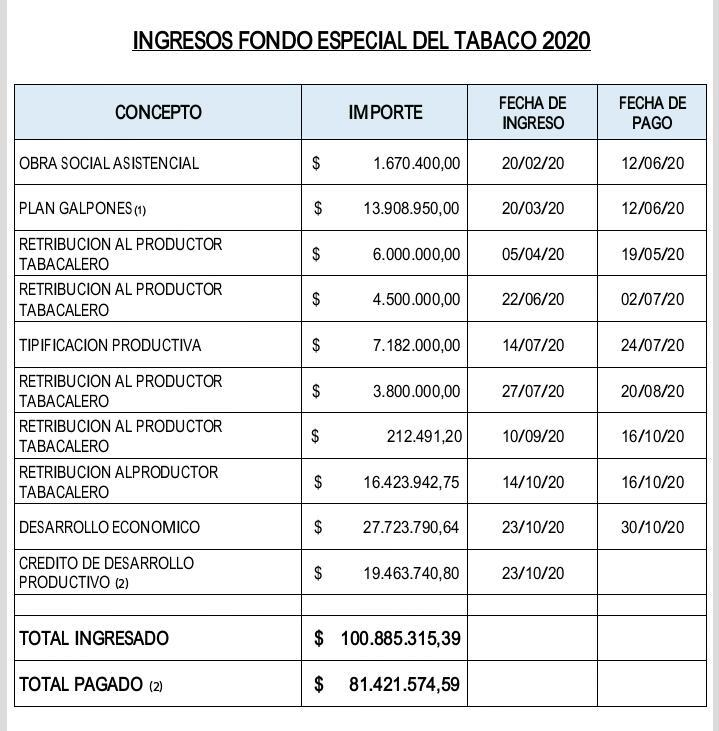 Informe sector Tabacalero 1